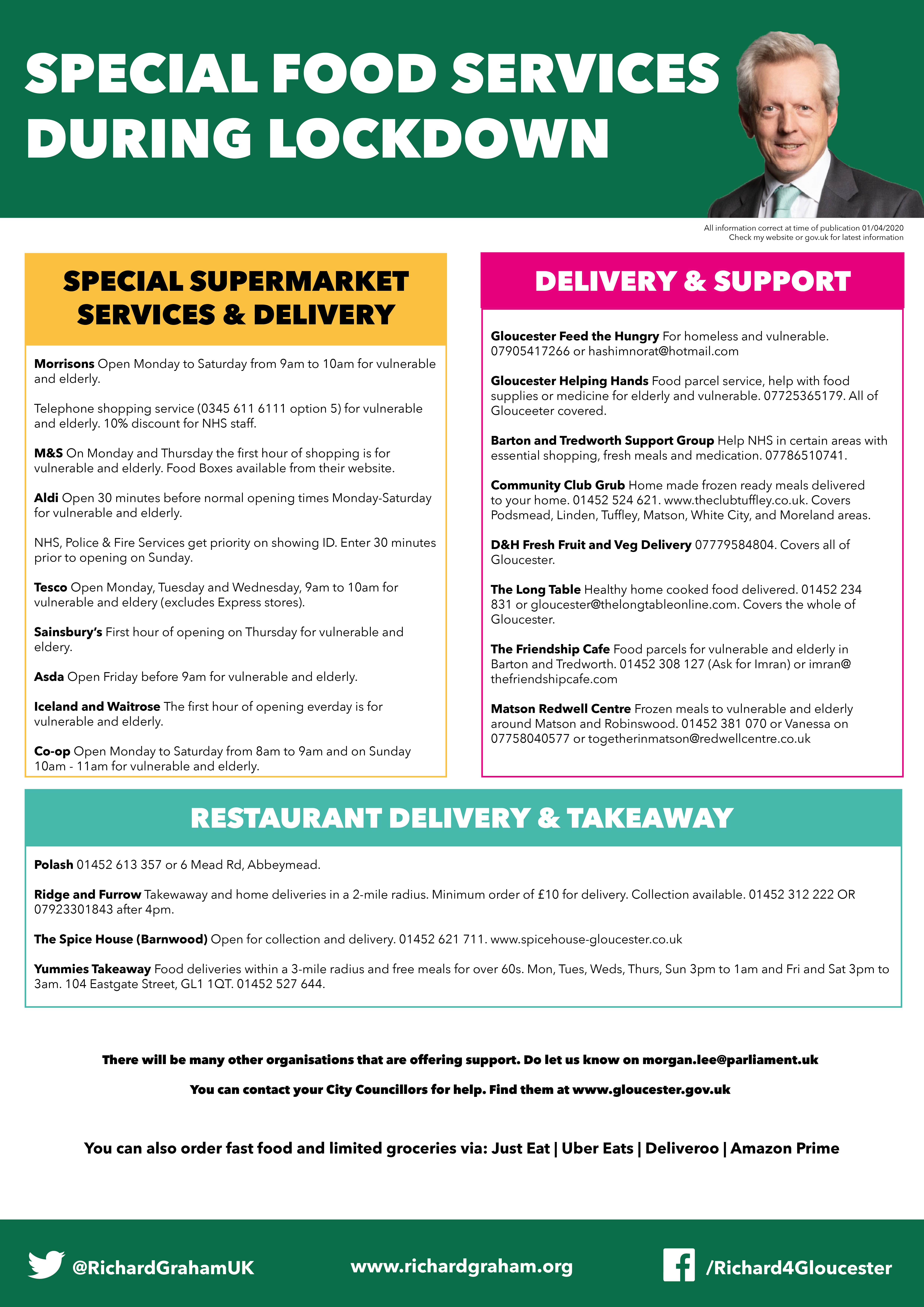Food Support Sheet